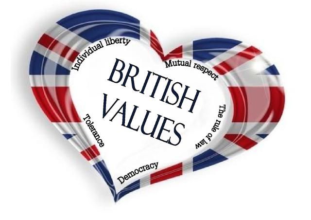 British Values(3)